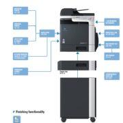 Konica Minolta Bizhub C3110 Price Offers Options Diagram