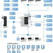 Konica Minolta Bizhub C224 Price Offers Options Diagram