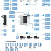 Konica Minolta Bizhub C364 Price Offers Options Diagram