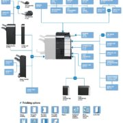 Konica Minolta Bizhub C654 Price Offers Options Diagram