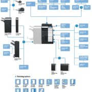Konica Minolta Bizhub C754 Price Offers Options Diagram