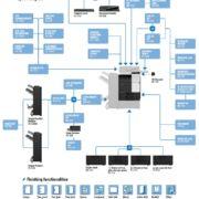 Konica Minolta Bizhub C227 Price Offers Options Diagram