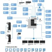 Konica Minolta Bizhub C287 Price Offers Options Diagram