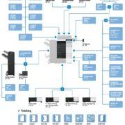 Konica Minolta Bizhub C364e Price Offers Options Diagram