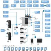 Konica Minolta Bizhub C454e Price Offers Options Diagram