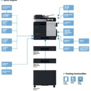 Konica Minolta Bizhub C3850FS Price Offers Options Diagram