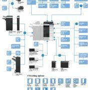 Konica Minolta Bizhub C554 Price Offers Options Diagram