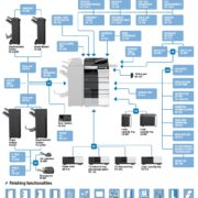 Konica Minolta Bizhub C458 Options Diagram