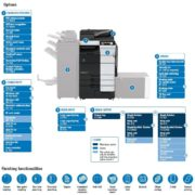 Konica Minolta Bizhub C659 Options Diagram