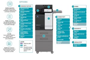 Konica Minolta Bizhub C3350i Price Offers Options Diagram